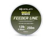 Korum Feeder Line 12Lb
